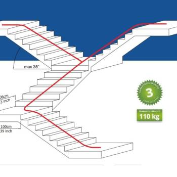 Plan schodów